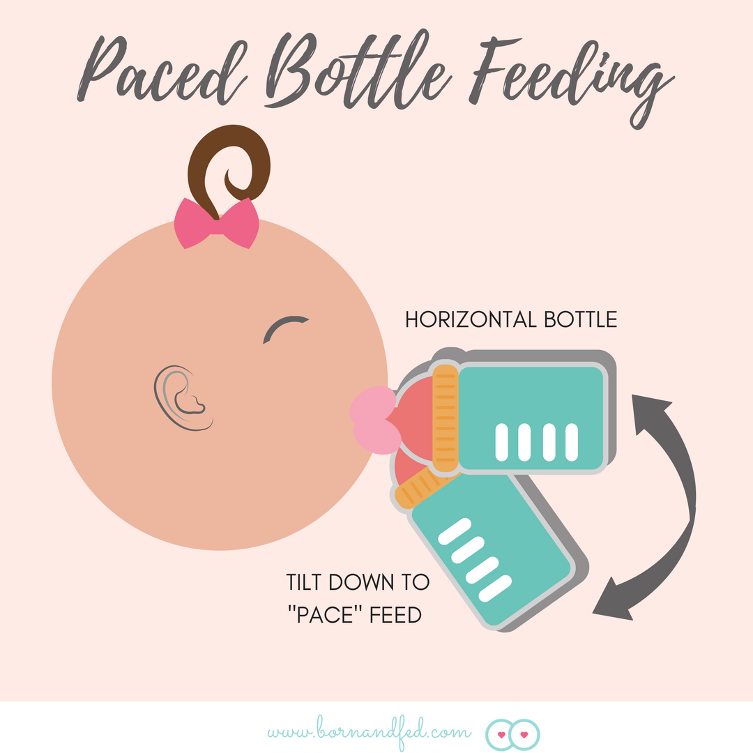 #bornandfed- Paced Bottle Feeding